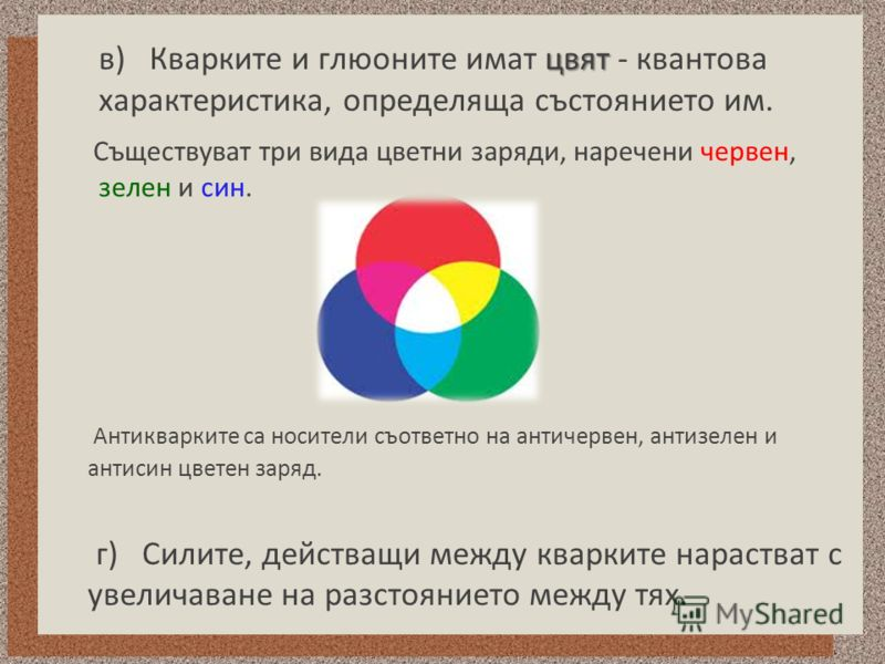 цвят в) Кварките и глюоните имат цвят - квантова характеристика, определяща състоянието им. Съществуват три вида цветни заряди, наречени червен, зелен и син. Антикварките са носители съответно на античервен, антизелен и антисин цветен заряд. г) Силит