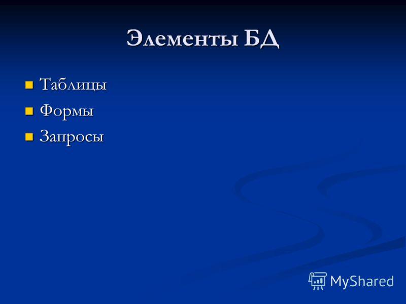 Элементы БД Таблицы Таблицы Формы Формы Запросы Запросы