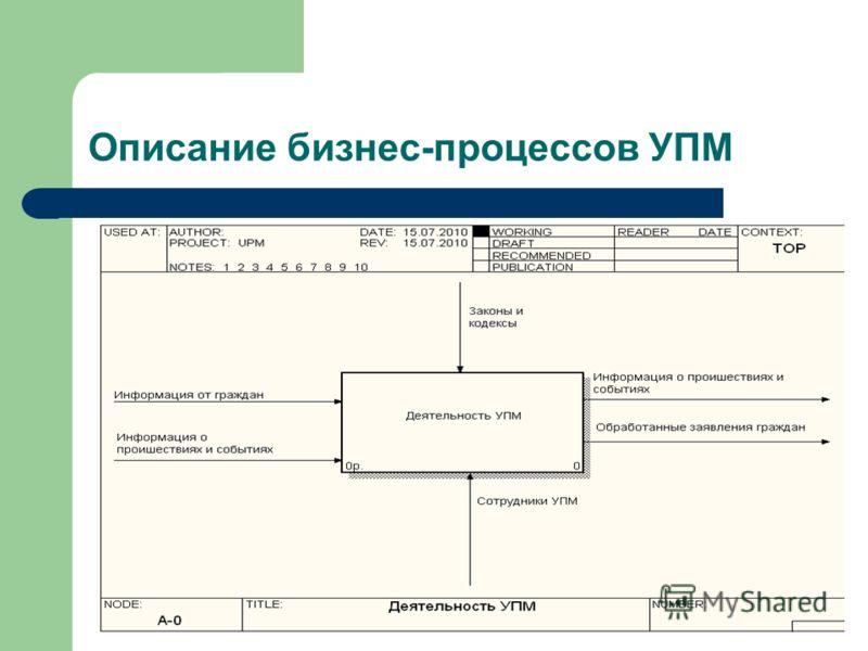 Презентация на тему Отчет о прохождении производственной  6 Описание бизнес процессов УПМ