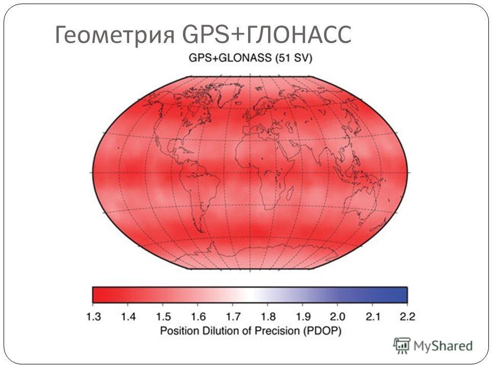 Геометрия GPS+ ГЛОНАСС