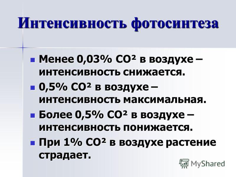 Интенсивность фотосинтеза Менее 0,03% СО² в воздухе – интенсивность снижается. Менее 0,03% СО² в воздухе – интенсивность снижается. 0,5% СО² в воздухе – интенсивность максимальная. 0,5% СО² в воздухе – интенсивность максимальная. Более 0,5% СО² в воз