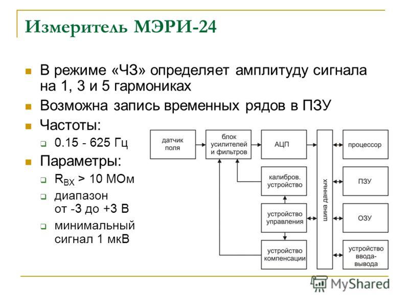 Измеритель МЭРИ-24 В режиме «ЧЗ» определяет амплитуду сигнала на 1, 3 и 5 гармониках Возможна запись временных рядов в ПЗУ Частоты: 0.15 - 625 Гц Параметры: R ВХ > 10 МОм диапазон от -3 до +3 В минимальный сигнал 1 мкВ