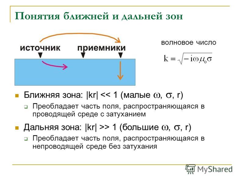 Понятия ближней и дальней зон волновое число Ближняя зона: |kr| > 1 (большие,, r) Преобладает часть поля, распространяющаяся в непроводящей среде без затухания