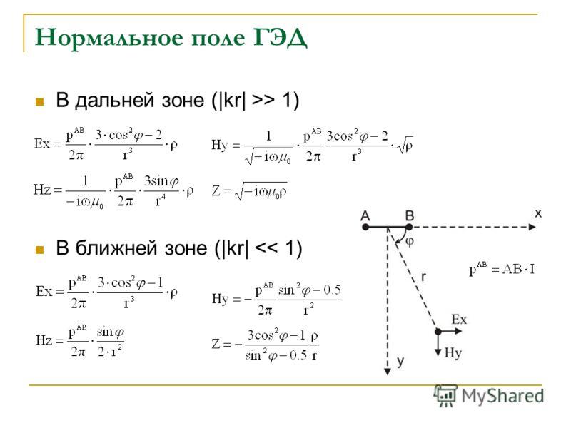 Нормальное поле ГЭД В дальней зоне (|kr| >> 1) В ближней зоне (|kr|