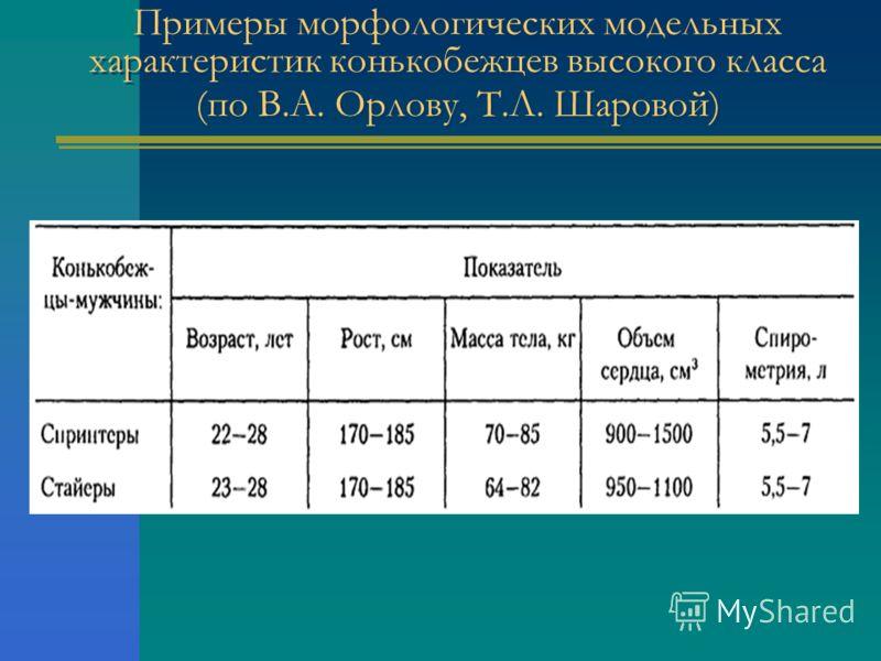 Примеры морфологических модельных характеристик конькобежцев высокого класса (по В.А. Орлову, Т.Л. Шаровой)