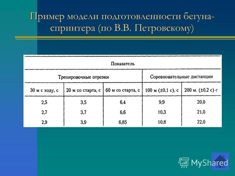 Пример модели подготовленности бегуна- спринтера (по В.В. Петровскому)