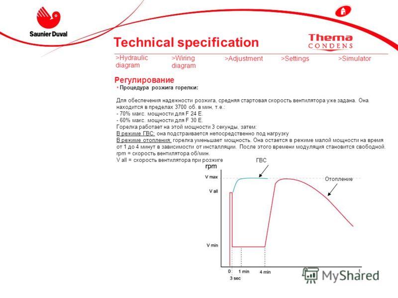 Technical file Technical specification Installation Maintenance Accessories Advantages Technical specification - Регулирование Процедура розжига горелки Существует две процедуры, зависящие от начального состояния котла: 1-ая процедура: если котел вкл