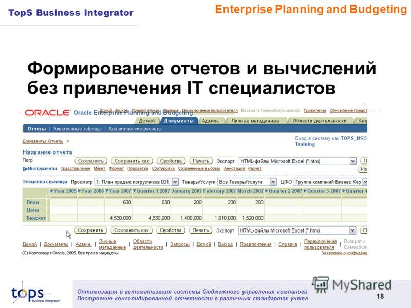 Оптимизация и автоматизация системы бюджетного управления компанией Построение консолидированной отчетности в различных стандартах учета 18 TopS Business Integrator Формирование отчетов и вычислений без привлечения IT специалистов Enterprise Planning