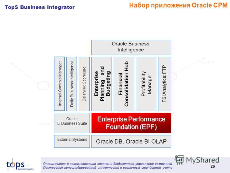Оптимизация и автоматизация системы бюджетного управления компанией Построение консолидированной отчетности в различных стандартах учета 26 TopS Business Integrator Oracle E-Business Suite Daily Business Intelligence Balanced Scorecard Oracle DB, Ora