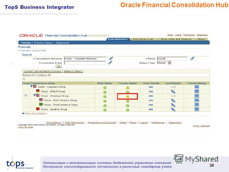 Оптимизация и автоматизация системы бюджетного управления компанией Построение консолидированной отчетности в различных стандартах учета 30 TopS Business Integrator Oracle Financial Consolidation Hub