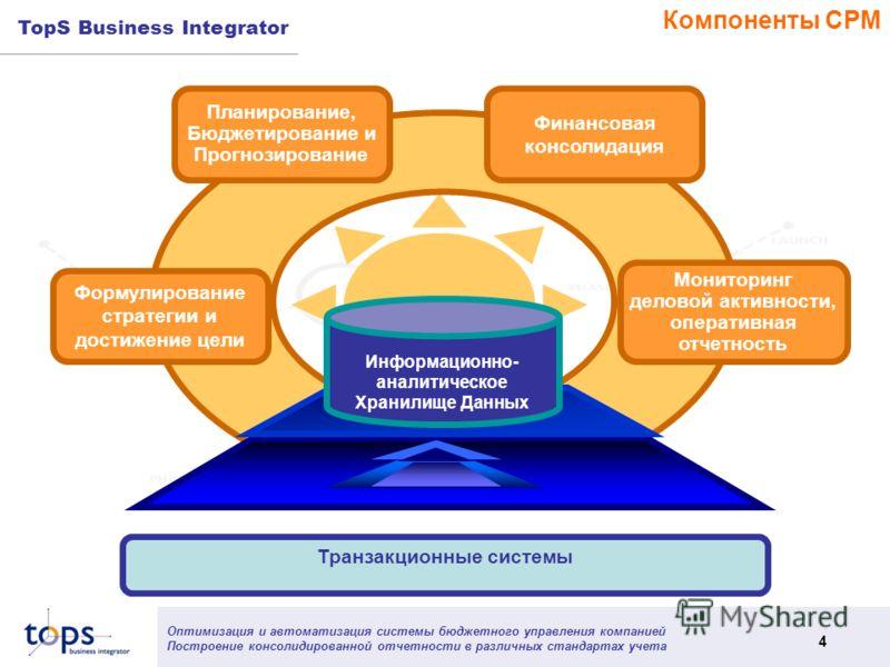 Оптимизация и автоматизация системы бюджетного управления компанией Построение консолидированной отчетности в различных стандартах учета 4 TopS Business Integrator Компоненты CPM Планирование, Бюджетирование и Прогнозирование Информационно- аналитиче