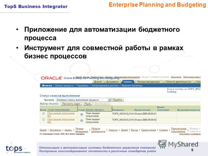 Оптимизация и автоматизация системы бюджетного управления компанией Построение консолидированной отчетности в различных стандартах учета 9 TopS Business Integrator Приложение для автоматизации бюджетного процесса Инструмент для совместной работы в ра