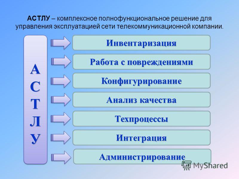 АСТЛУ – комплексное полнофункциональное решение для управления эксплуатацией сети телекоммуникационной компании.