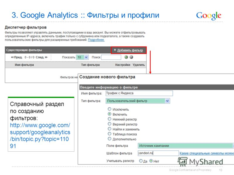 Google Confidential and Proprietary 10 3. Google Analytics :: Фильтры и профили Справочный раздел по созданию фильтров: http://www.google.com/ support/googleanalytics /bin/topic.py?topic=110 91