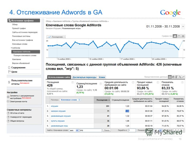 Google Confidential and Proprietary 18 4. Отслеживание Adwords в GA