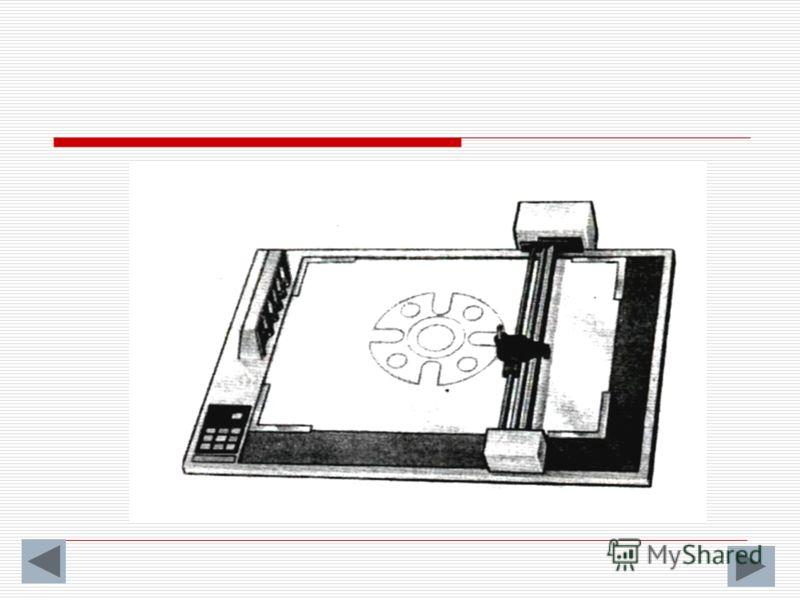Классификация плоттеров ПЛОТТЕРЫ Планшетные Пишущий узел перемещается в плоскости над неподвижной бумагой Рулонные (барабанные) Лист бумаги перемещается, а пишущий узел двигается по одной линии
