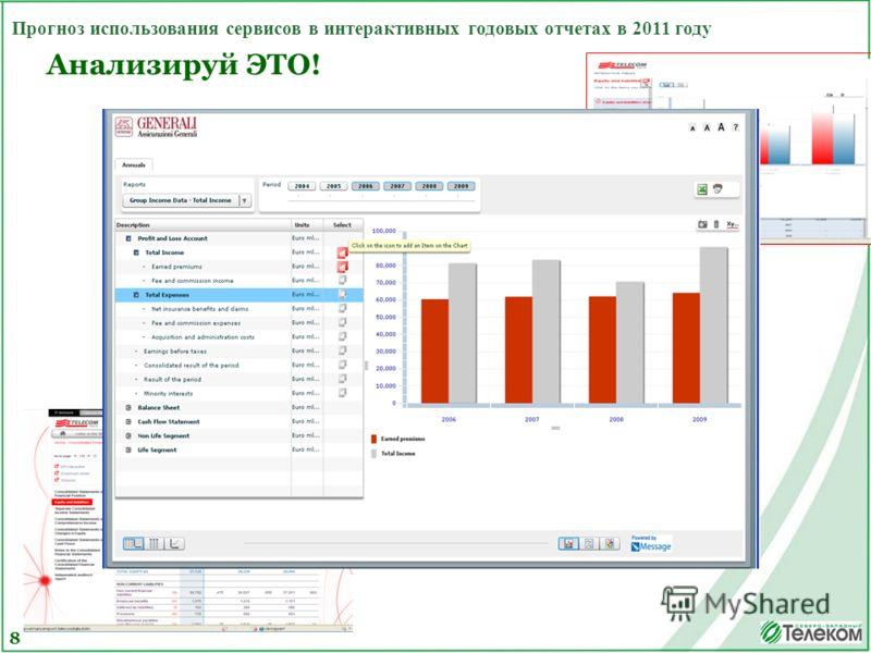 8 Прогноз использования сервисов в интерактивных годовых отчетах в 2011 году Анализируй ЭТО!