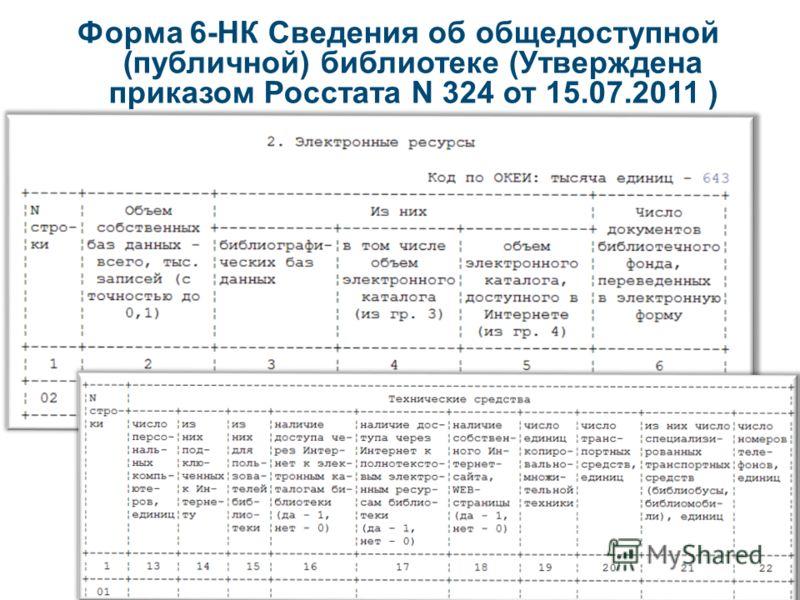 Форма 6-НК Сведения об общедоступной (публичной) библиотеке (Утверждена приказом Росстата N 324 от 15.07.2011 )