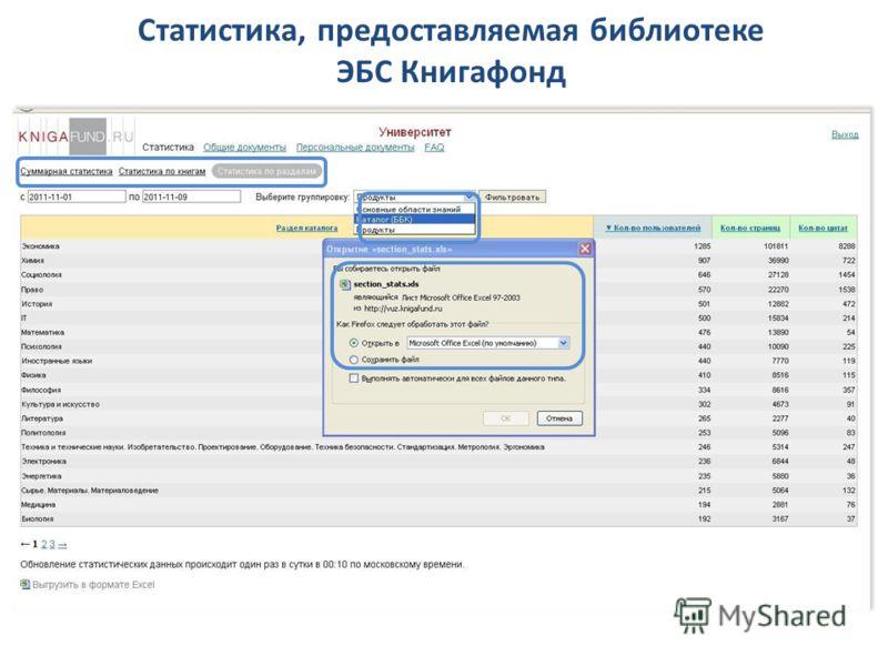 Статистика, предоставляемая библиотеке ЭБС Книгафонд