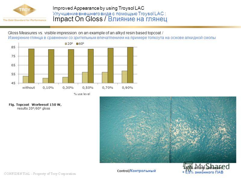 Gloss Measures vs. visible impression on an example of an alkyd resin based topcoat / Измерение глянца в сравнении со зрительным впечатлением на примере топкоута на основе алкидной смолы Control/ Контрольный Improved Appearance by using Troysol LAC У