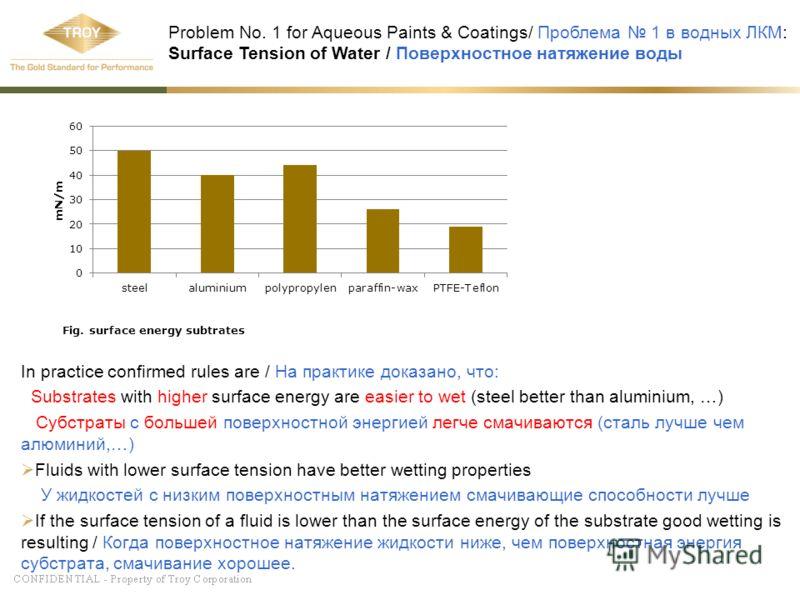 In practice confirmed rules are / На практике доказано, что: Substrates with higher surface energy are easier to wet (steel better than aluminium, …) Субстраты с большей поверхностной энергией легче смачиваются (сталь лучше чем алюминий,…) Fluids wit