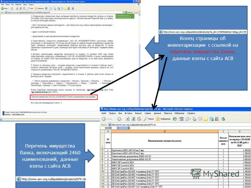 Конец страницы об инвентаризации с ссылкой на перечень имущества Банка, данные взяты с сайта АСВ Перечень имущества банка, включающий 2460 наименований, данные взяты с сайта АСВ