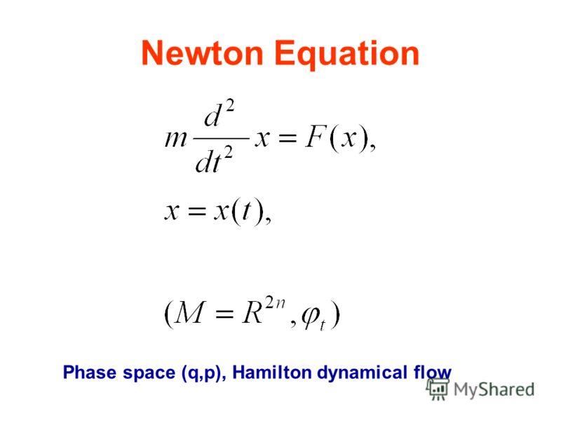 Newton Equation Phase space (q,p), Hamilton dynamical flow