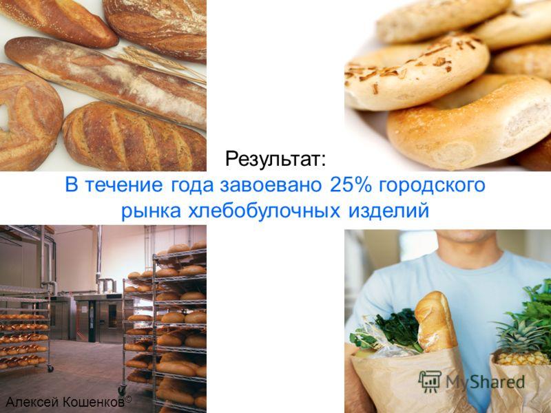 Результат: В течение года завоевано 25% городского рынка хлебобулочных изделий Алексей Кошенков ©
