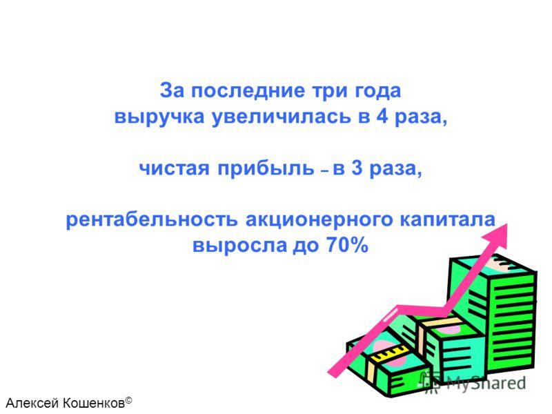 За последние три года выручка увеличилась в 4 раза, чистая прибыль – в 3 раза, рентабельность акционерного капитала выросла до 70% Алексей Кошенков ©