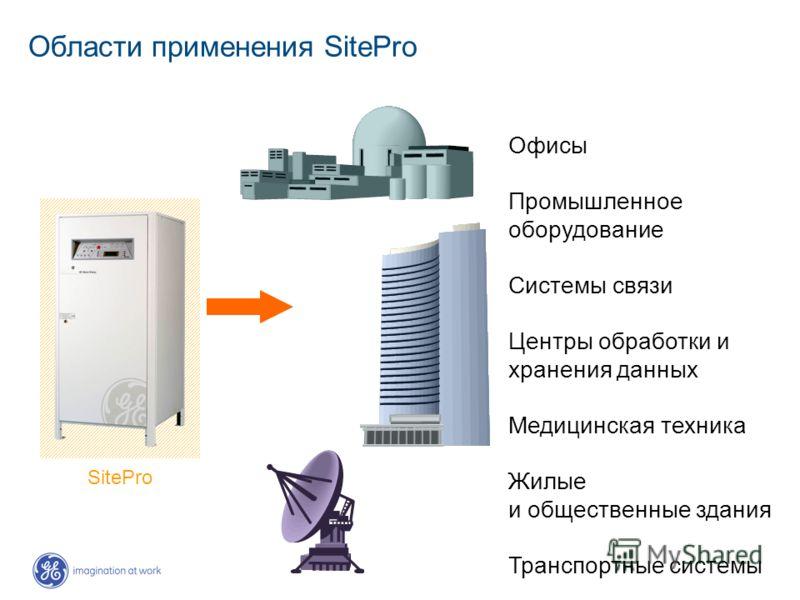 Области применения SitePro SitePro Офисы Промышленное оборудование Системы связи Центры обработки и хранения данных Медицинская техника Жилые и общественные здания Транспортные системы