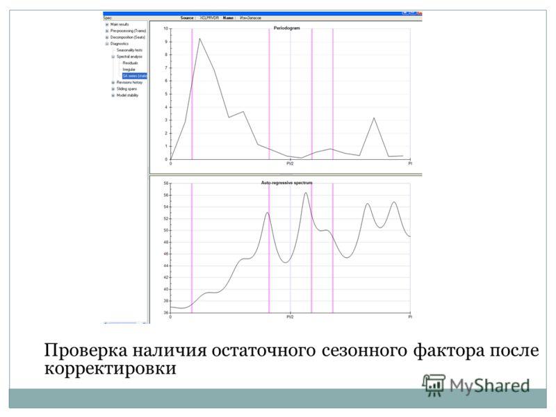 Проверка наличия остаточного сезонного фактора после корректировки