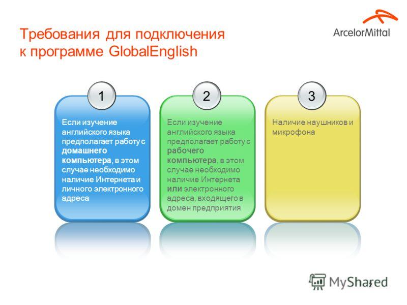 1 GlobalEnglish Corporate Learning Service On-line программа GlobalEnglish была разработана под руководством ведущих специалистов в области обучения английскому языку. Учебные материалы разработаны так, чтобы обеспечить учащихся всем необходимым для