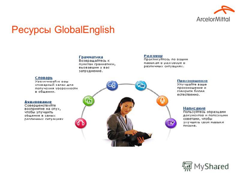3 Правила пользования программой GlobalEnglish 1.Пройти предварительный тест GlobalEnglish для определения текущего уровня знания английского языка (в течение первого месяца с момента регистрации) 2.Создать индивидуальный план занятий (в течение перв