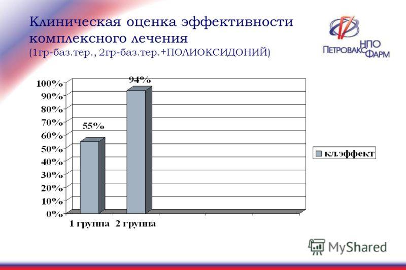 Клиническая оценка эффективности комплексного лечения (1гр-баз.тер., 2гр-баз.тер.+ПОЛИОКСИДОНИЙ)
