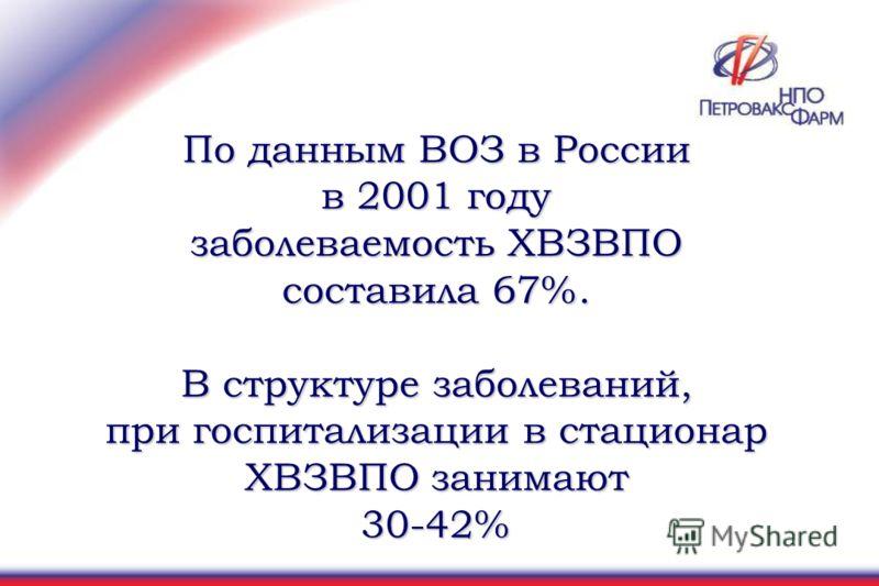 По данным ВОЗ в России в 2001 году заболеваемость ХВЗВПО составила 67%. В структуре заболеваний, при госпитализации в стационар ХВЗВПО занимают 30-42%
