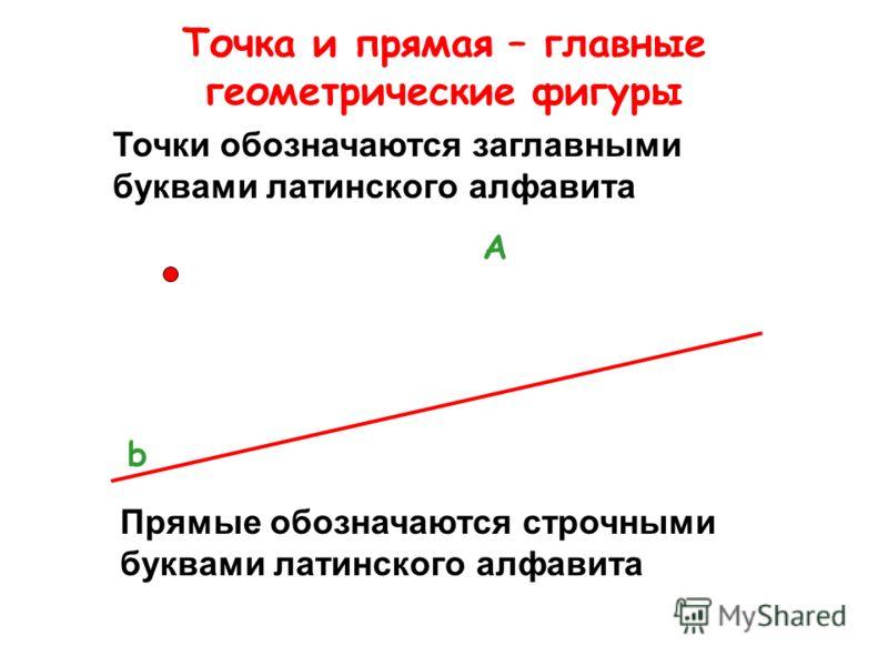 Назови геометрические фигуры, изображенные здесь