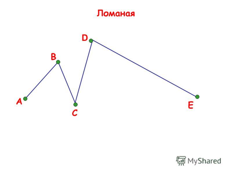 Отрезок А В Отрезки обозначаются двумя заглавными буквами латинского алфавита. Отрезок АВ