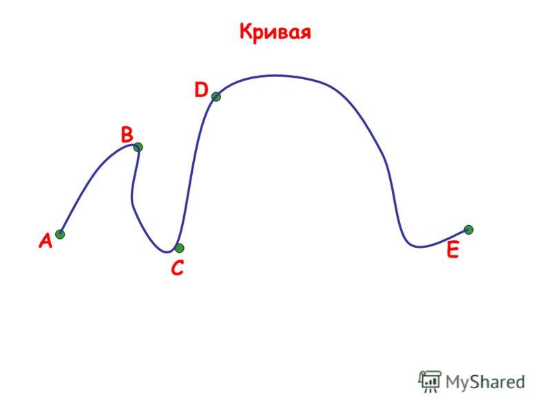 Ломаная А В С D E