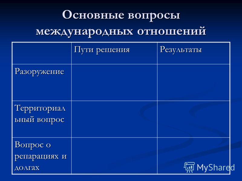 Основные вопросы международных отношений Пути решения Результаты Разоружение Территориал ьный вопрос Вопрос о репарациях и долгах