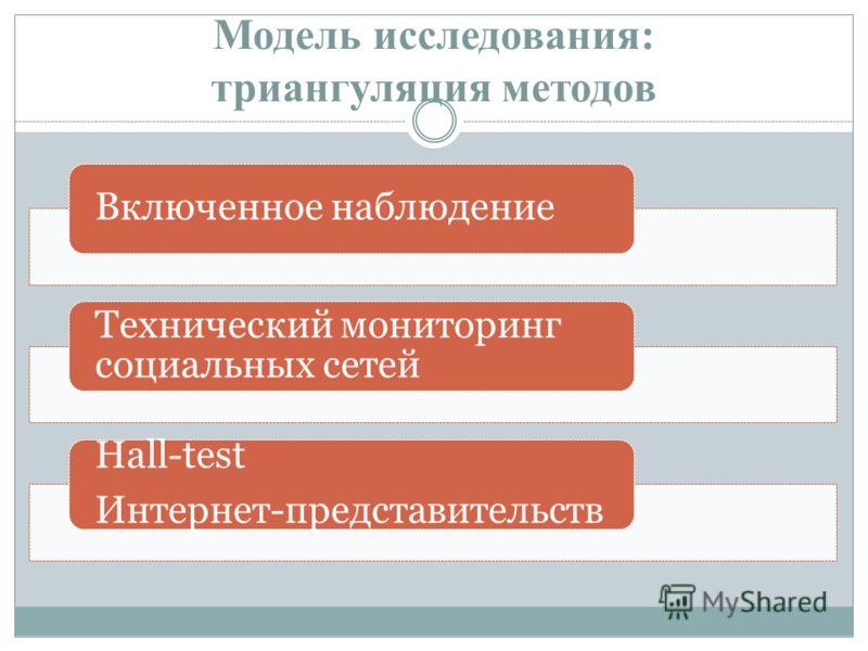 Модель исследования: триангуляция методов Включенное наблюдение Технический мониторинг социальных сетей Hall-test Интернет-представительств