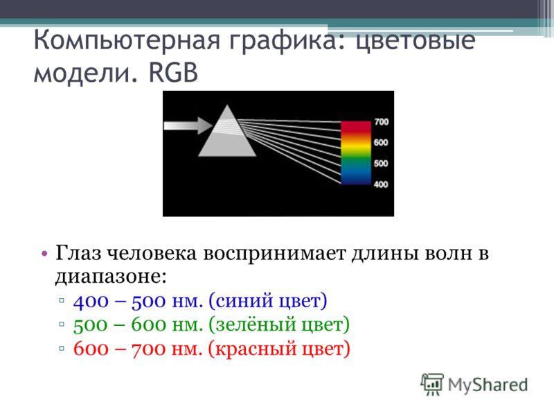Глаз человека воспринимает длины волн в диапазоне: 400 – 500 нм. (синий цвет) 500 – 600 нм. (зелёный цвет) 600 – 700 нм. (красный цвет) Компьютерная графика: цветовые модели. RGB