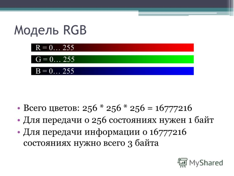 Всего цветов: 256 * 256 * 256 = 16777216 Для передачи о 256 состояниях нужен 1 байт Для передачи информации о 16777216 состояниях нужно всего 3 байта Модель RGB R = 0… 255 G = 0… 255 B = 0… 255