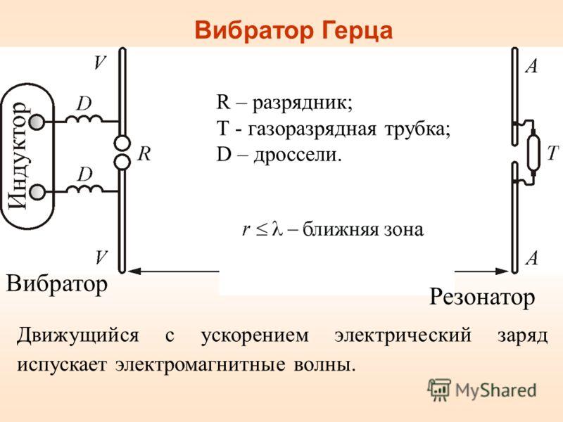 Вибратор Герца Вибратор R – разрядник; Т - газоразрядная трубка; D – дроссели. Резонатор Движущийся с ускорением электрический заряд испускает электромагнитные волны.