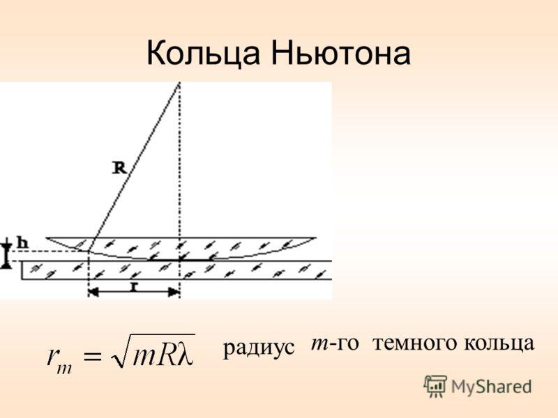 Кольца Ньютона темного кольцаm-го радиус