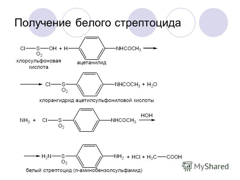 Получение белого стрептоцида хлорсульфоновая кислота ацетанилид хлорангидрид ацетилсульфониловой кислоты белый стрептоцид (п-аминобензолсульфамид)