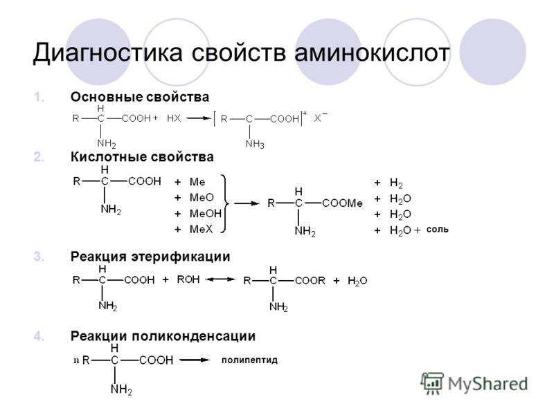 Реакция этерификации 4
