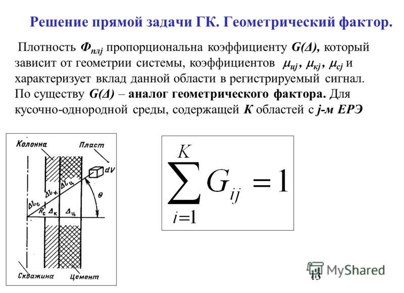 01.09.2012 13 Решение прямой задачи ГК. Геометрический фактор. Плотность Ф плj пропорциональна коэффициенту G(Δ), который зависит от геометрии системы, коэффициентов цj, кj, cj и характеризует вклад данной области в регистрируемый сигнал. По существу