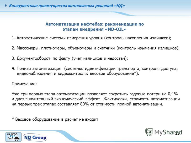 Конкурентные преимущества комплексных решений «НД» 22 Автоматизация нефтебаз: рекомендации по этапам внедрения «ND-OIL» 1. Автоматические системы измерения уровня (контроль накопления излишков); 2. Массомеры, плотномеры, объемомеры и счетчики (контро