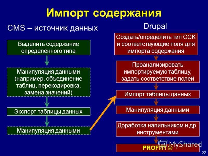 22 Импорт содержания CMS – источник данных Drupal Выделить содержание определённого типа Манипуляция данными (например, объединение таблиц, перекодировка, замена значений) Экспорт таблицы данных Манипуляция данными Создать/определить тип CCK и соотве