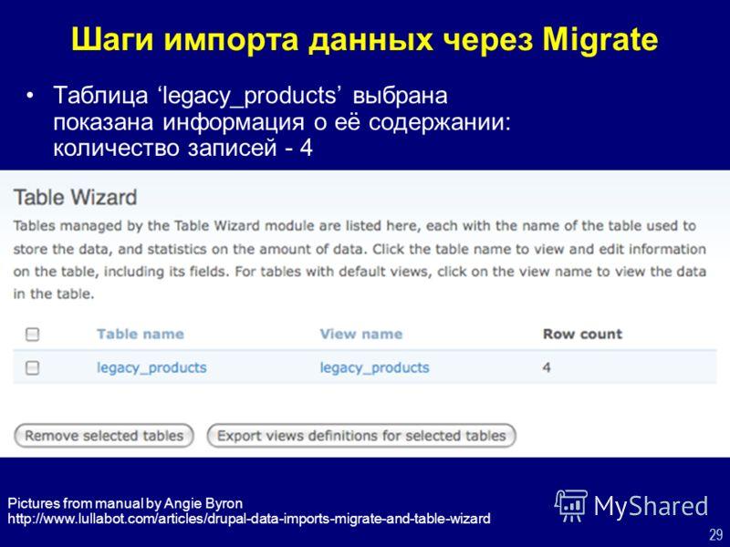 29 Шаги импорта данных через Migrate Таблица legacy_products выбрана показана информация о её содержании: количество записей - 4 Pictures from manual by Angie Byron http://www.lullabot.com/articles/drupal-data-imports-migrate-and-table-wizard